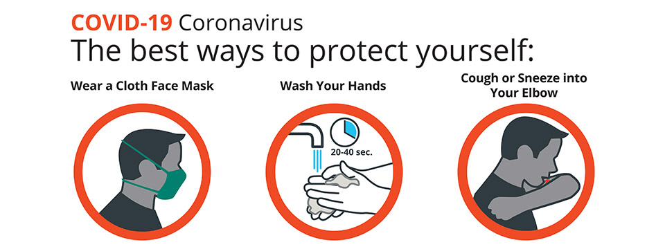 COVID-19 Coronavirus The Best Ways To Protect Yourself A Collaboration Between Cleveland Clinic and University Hospitals.