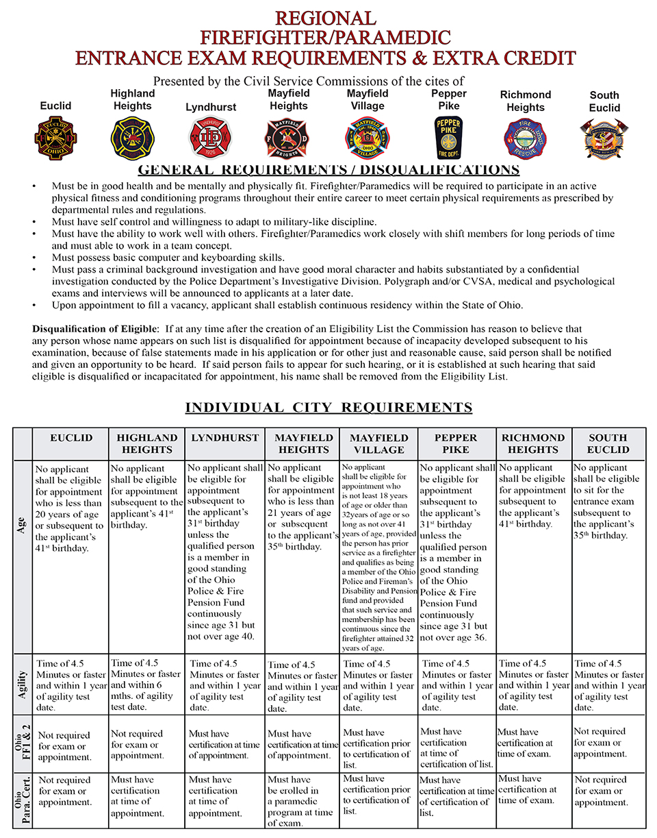 2020 Regional Firefighter / Paramedic Exam information packet.